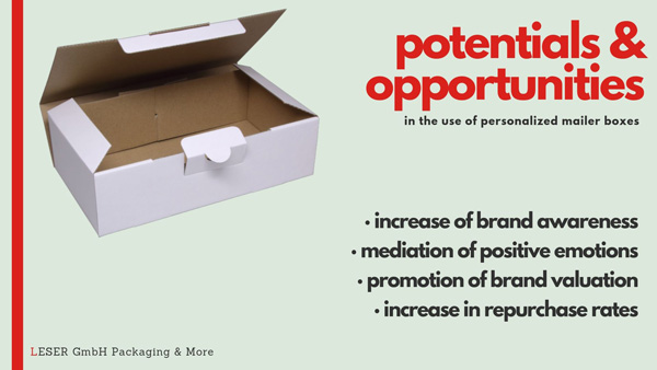 The info graphic shows the possibilities and potentials of using personalized mailer boxes