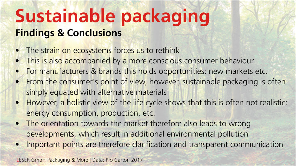 Diagram: All important findings on the subject of sustainable packaging